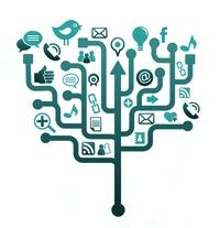 Social Media für Industrieunternehmen