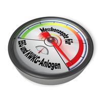 Messkonzepte für EEG- und KWKG-Anlagen